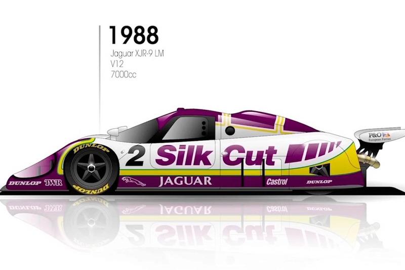 1988: Jaguar XJR-9 LM