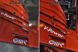Ferrari SF71H front wing comparison