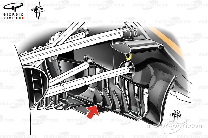 Haas F1 Team VF-19 turning vanes detail