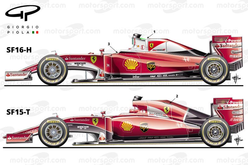 Relación de la SF16H de Ferrari y el SF15T