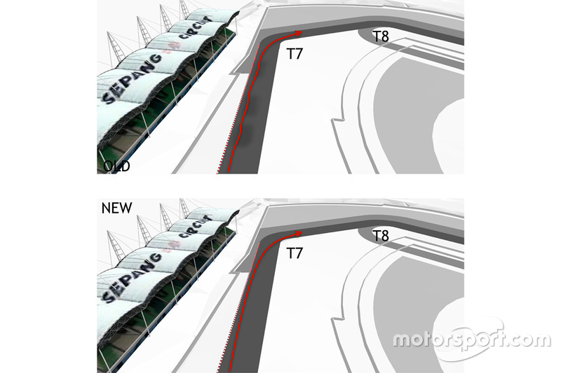 2016 Sepang International Circuit upgrade