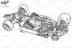 Vue d'ensemble détaillée de la McLaren MP4-2