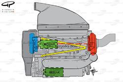 DUPLICATE: Mercedes PU106 powerunit