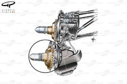 Toro Rosso brake disc mounting bells