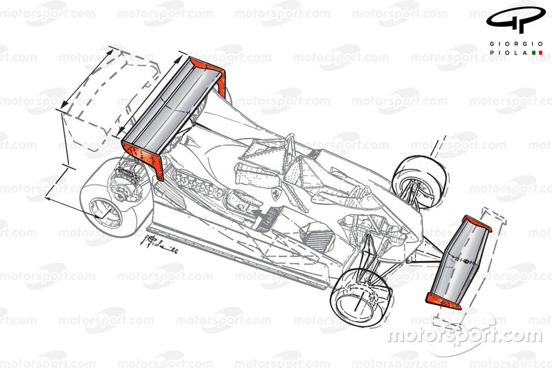 Ferrari, 1980 год