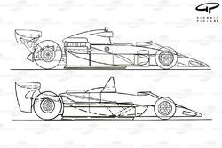 Lotus 79 1978 comparison to Lotus 78 (top)