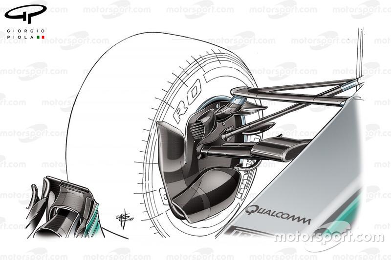 Écope de frein avant de la Mercedes W08