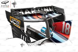Заднє антикрило Williams FW41, Гран Прі Канади