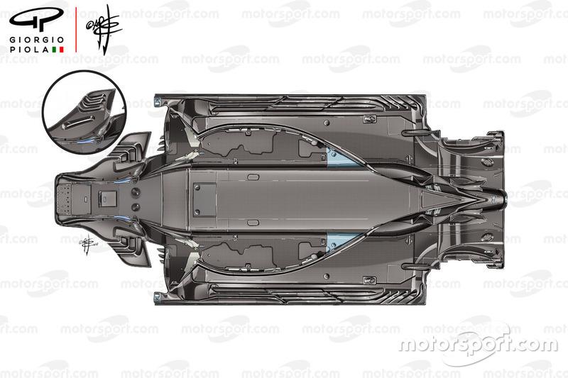 Ferrari SF71H, padlólemez