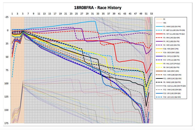 Historique de la course