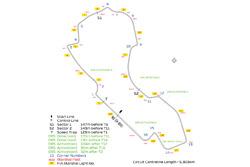 Mapa del circuito de Melbourne