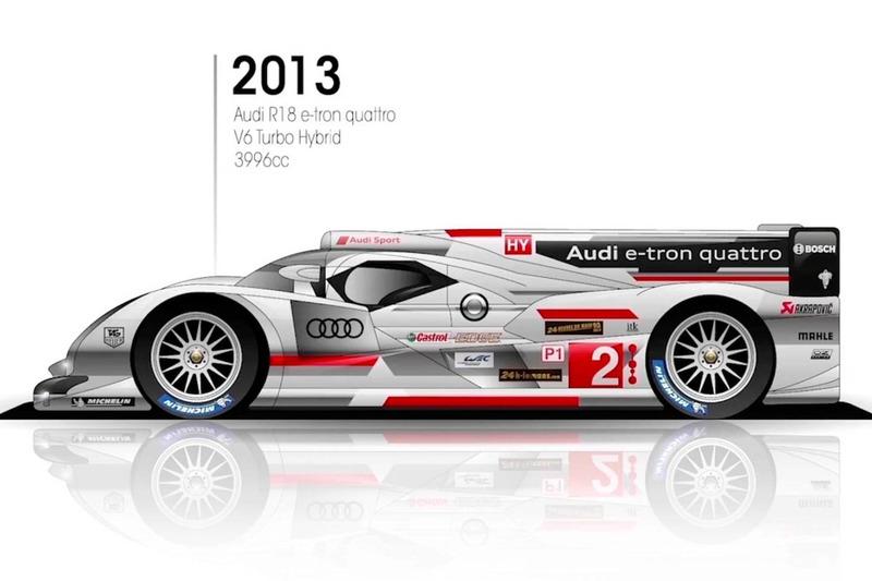 2013: Audi R-18 e-tron quattro