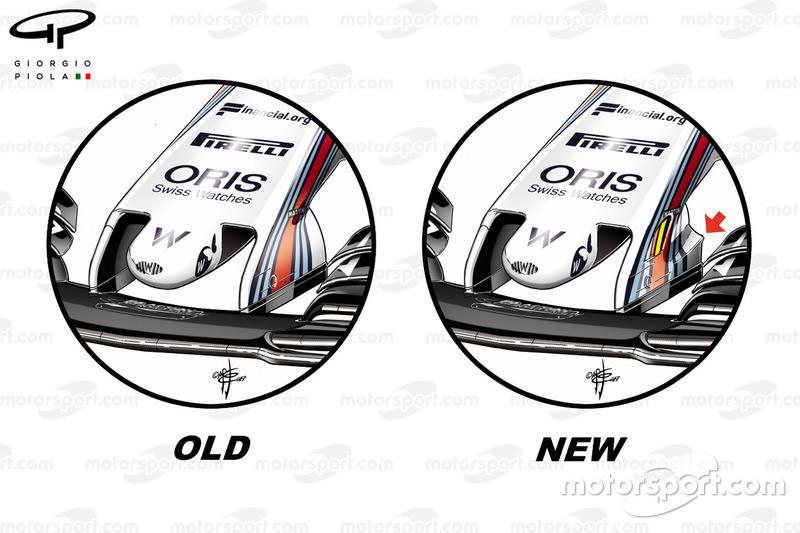 Nariz nueva vs vieja Williams FW40