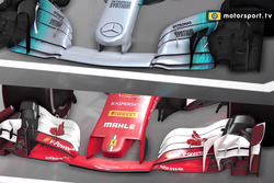 Merc vs Ferrari videoanálisis