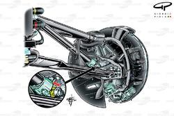 Lotus E20 front suspension detail (push rod adjustment inset)