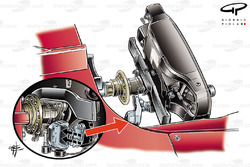 Ferrari SF70H steering wheel detail
