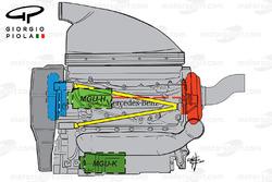 Схема двигателя Mercedes, вид сбоку