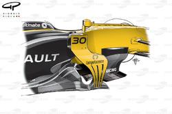 Renault RS17: Luftleitbleche