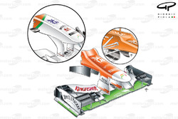 Force India VJM05 nose (VJM04 upper left inset)