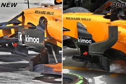 McLaren MCL33, deflettore a confronto