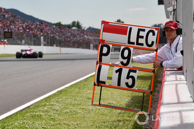 Tabella per Charles Leclerc, Sauber C37