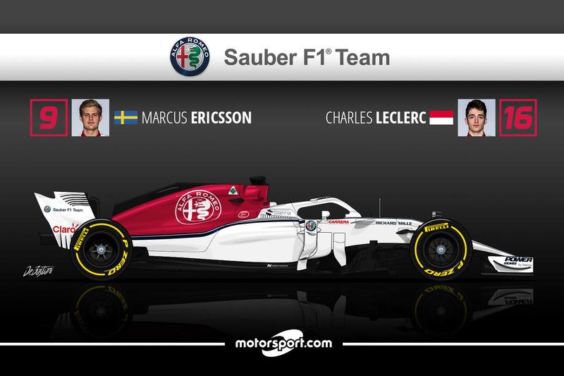 Marcus Ericsson 2 Charles Leclerc 7