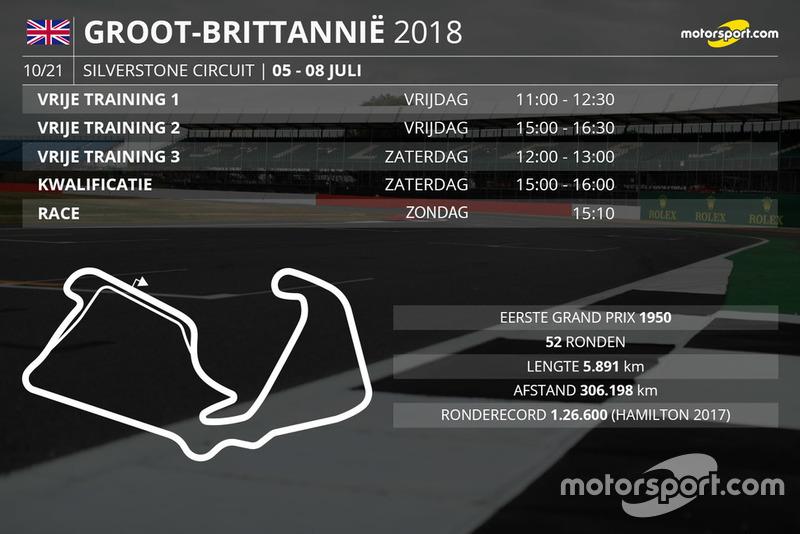 Hoe Laat Begint De Grand Prix Van Groot Brittannie Formule 1