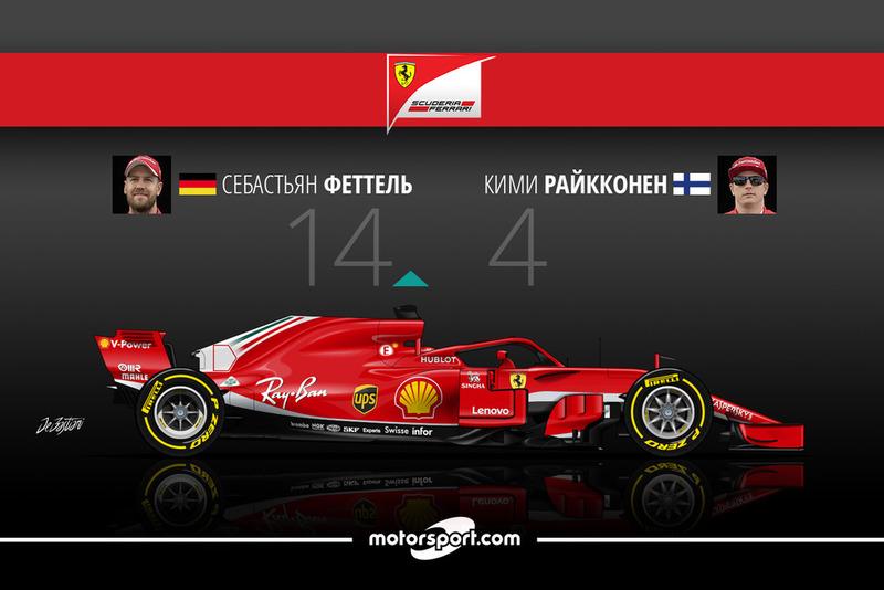 Дуэль в Ferrari: Феттель – 14 / Райкконен – 4