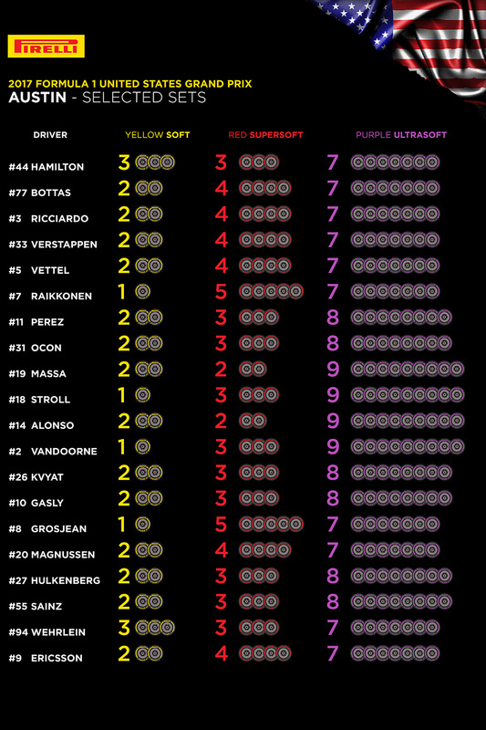 f1-united-states-gp-2017-selected-tyre-s
