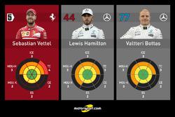 Компоненты моторов после Гран При Великобритании 2017 года