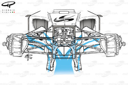 Super Aguri SA05 (Arrows A23) 2006 frontal airflow