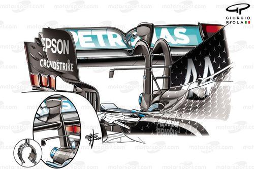 فورمولا 1 2020