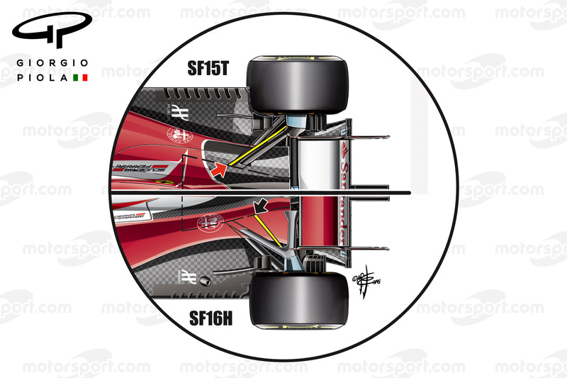 Ferrari SF15T an SF16H rear suspensions