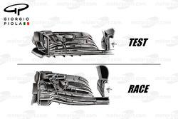 Comparaison des ailerons avant de la McLaren MP4/31, GP des États-Unis
