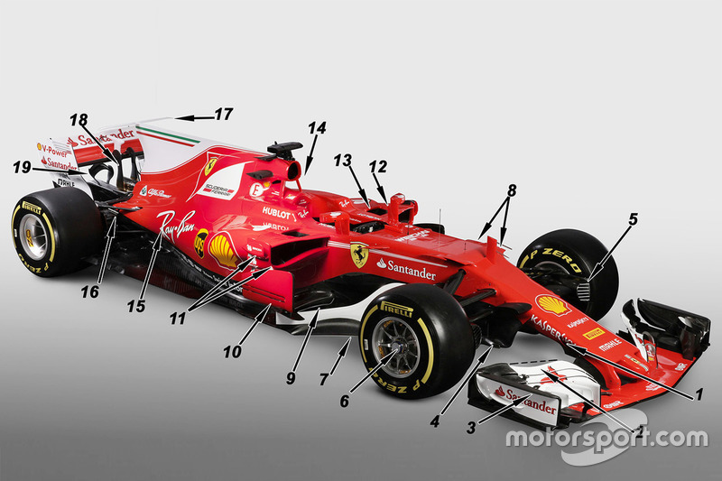 Tech ysis: Dissecting the new Ferrari SF70H