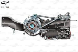 Ferrari F2012 gearbox and rear suspension