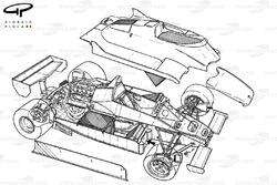 Williams FW08 1982, panoramica esplosa dettagliata