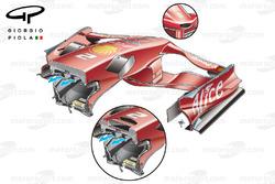 Flügel- und Nasenvergleich, Ferrari F2008