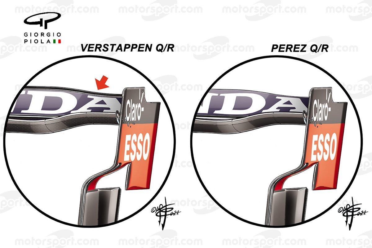 Comparaison de l'aileron arrière Red Bull Racing RB16B