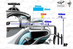 Mercedes AMG F1 W09 mirrors comparsion measure