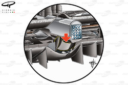 McLaren MP4-24 2009 diffuser development