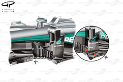 Mercedes F1 W07 Bargeboard and sidepod airflow conditioner detail, newer specification inset