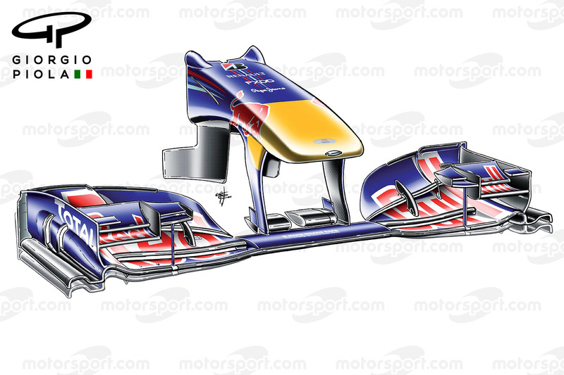 Red Bull RB6 flexible front wing