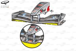 Minardi PS03 2003, ala anteriore e dettaglio del naso