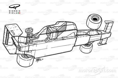 فورمولا 1 1986