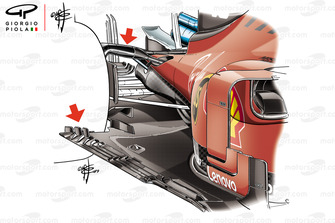Plancher de la Ferrari SF90