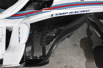 Déflecteurs de la Williams FW41