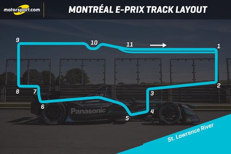 Der Stadtkurs für die Formel E in Montreal