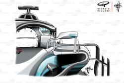 Mercedes AMG F1 W09 mirror position