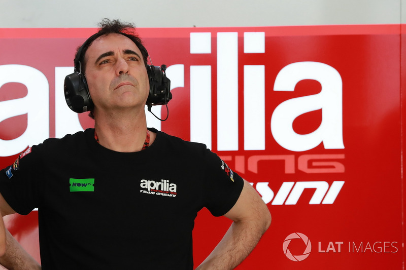 Romano Albesiano, Aprilia